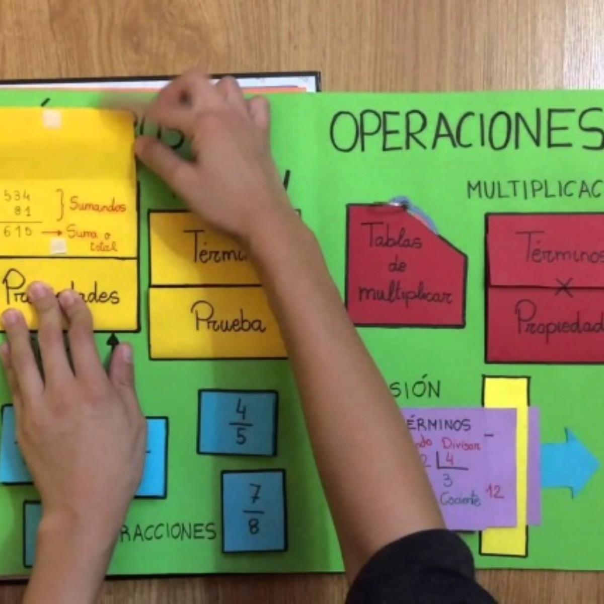 Webs con plantillas para crear lapbooks en clase | Rosario3.com ...