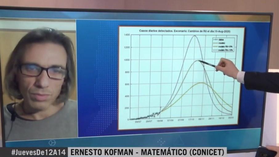 Coronavirus en Rosario: la nueva curva de contagios y el posible pico |  Rosario3